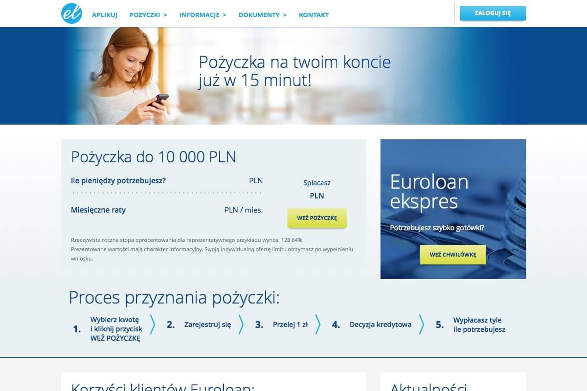 www.euroloan.pl