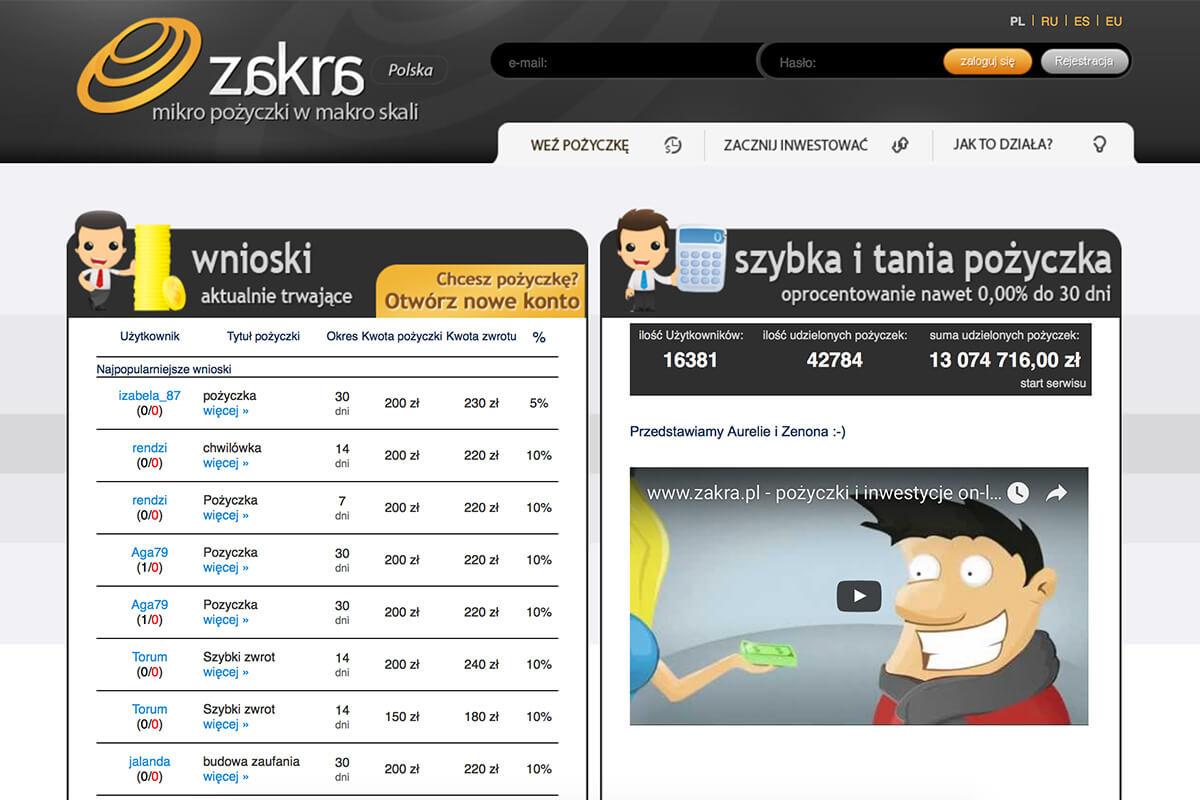 www.zakramini.pl